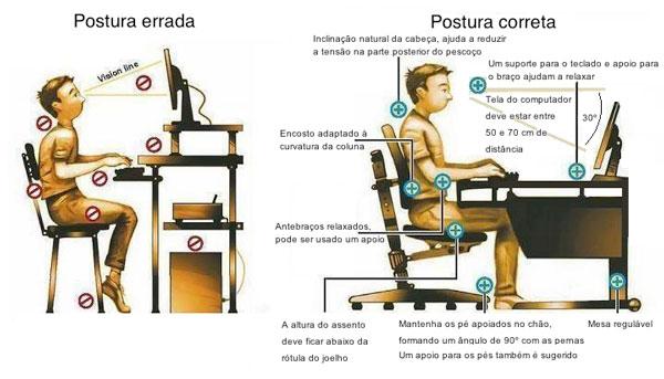 postura-computador